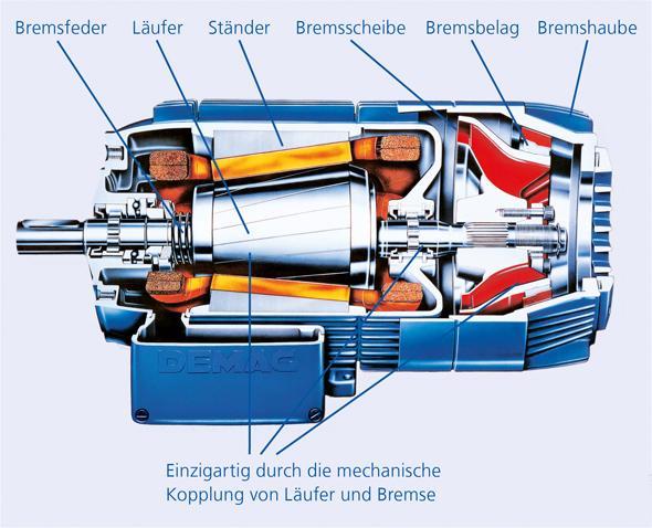 Konusl 228 Uferbremsmotoren Demagcranes